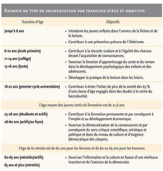 L'Institut national de la statistique et des études économiques collecte, produit, analyse et diffuse des informations sur l'économie et la société françaises.