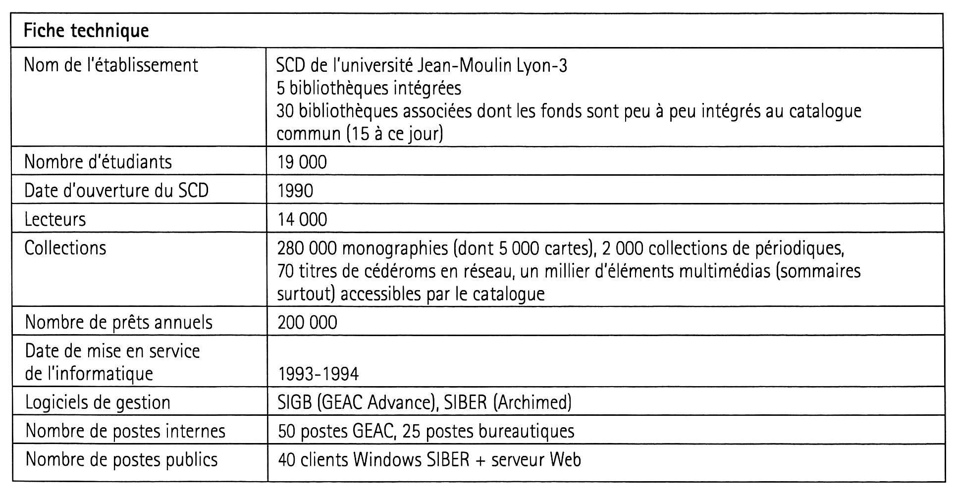 usages d 39 intranet au scd lyon 3 notice bibliographique. Black Bedroom Furniture Sets. Home Design Ideas